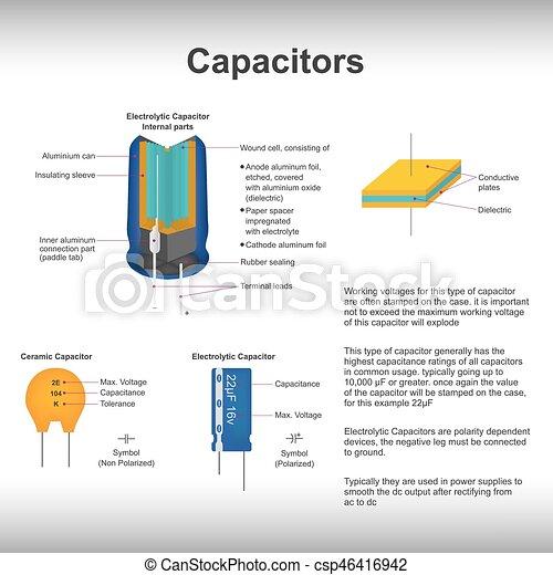Kondensator Lizenzfreie Vektor Clip Art. 395 Kondensator Clipart ...