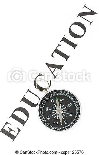 kop, opleiding, kompas - csp1125576