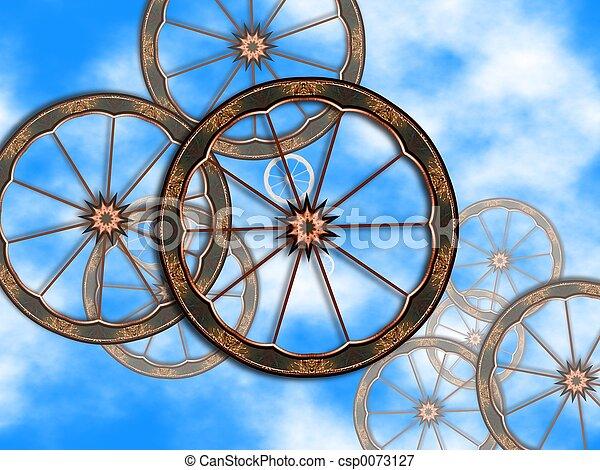 kormidla, jezdit na kole, dávný - csp0073127