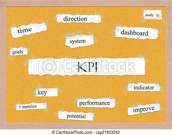 KPI Corkboard Word Concept - csp21803042