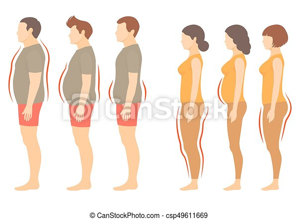 Ejercicios para bajar de peso rapido y seguro