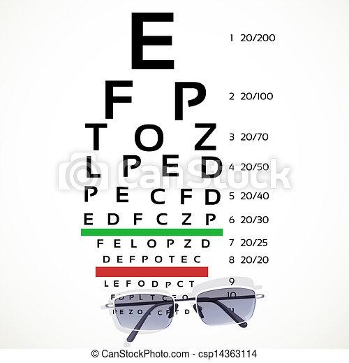 látás teszt táblázat háttér hogyan lehet dekódolni a látási teszt adatait