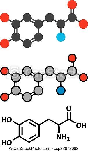 Forum on this topic: Cabergoline, cabergoline/
