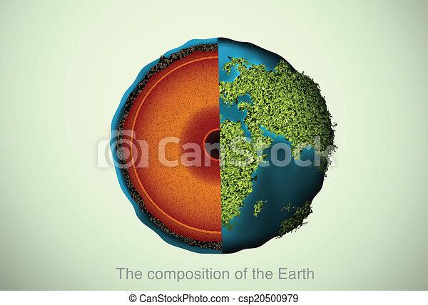 la terre, composition - csp20500979