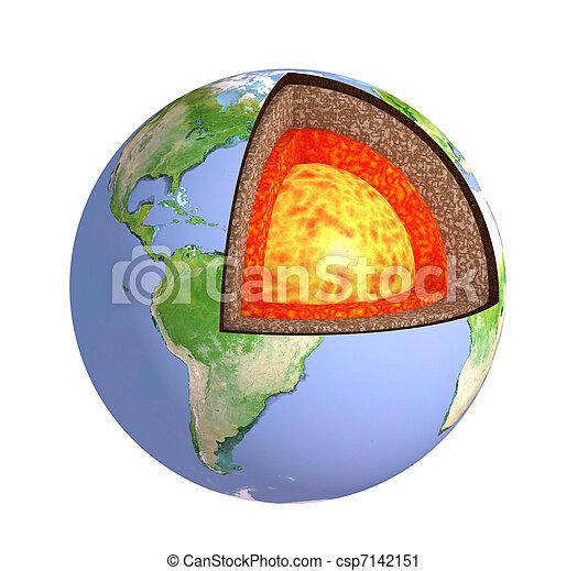la terre, structure - csp7142151