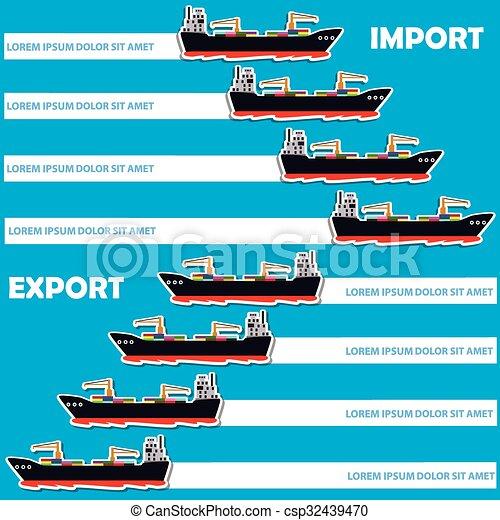 Ladung, güter, grenze, export, import, schiff, marine.... Vektoren ...