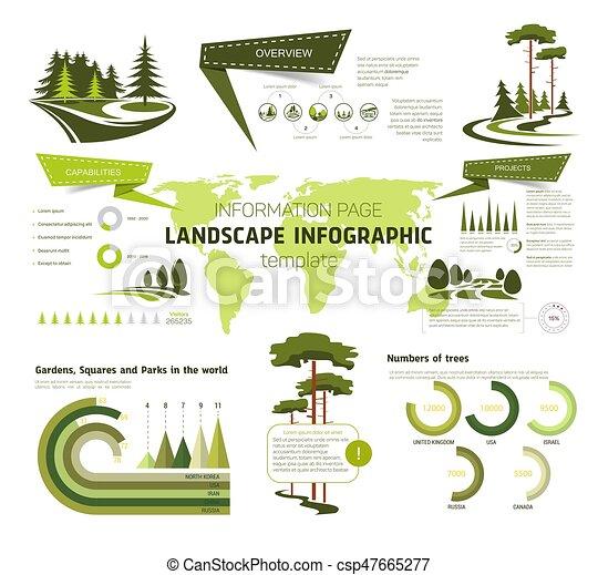 Landscape design infographic template design. Landscape design ...