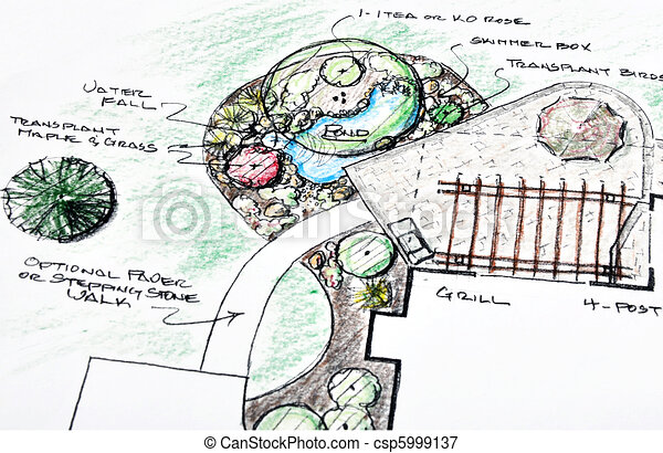 Landscape Design Plan For With Pergola And Pond
