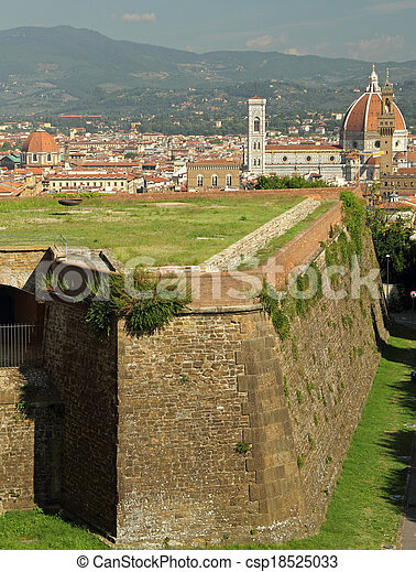 landscape of florence with walls of belvedere fort and cathedral at