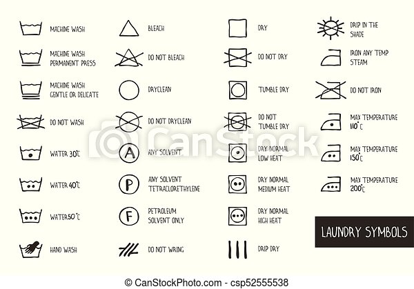 Laundry And Textile Care Symbols Vector Icon Set