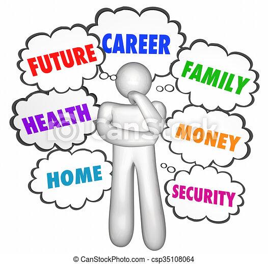 lavori, pensare, pensiero, persona, parole, nubi, opzioni, carriere - csp35108064
