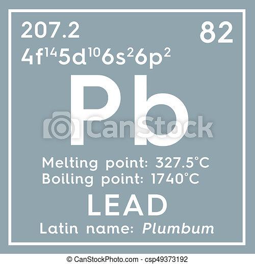 Lead plumbum post transition metals chemical element of lead plumbum post transition metals chemical element of mendeleevs periodic table lead in square cube creative concept urtaz Choice Image