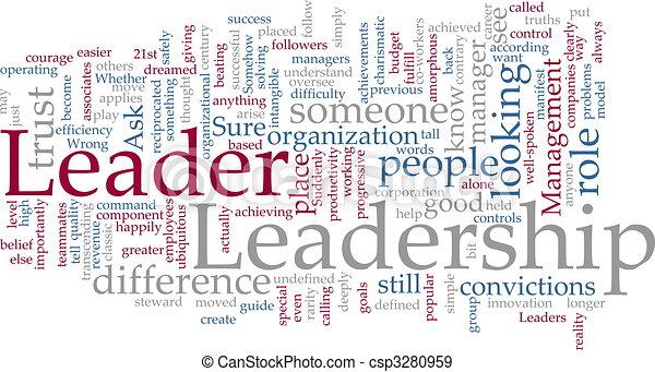 Leadership word cloud - csp3280959