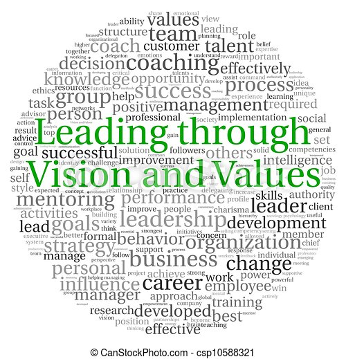 Leading throuth vision concept in word tag cloud - csp10588321