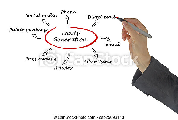 Leads generation - csp25093143