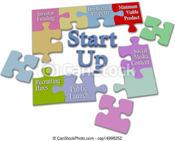 how do i put together a business plan