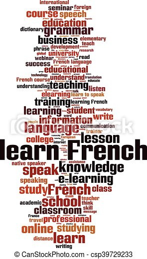 learn french vertical learn french word cloud concept vectors rh canstockphoto ie french language clipart Foreign Language Clip Art