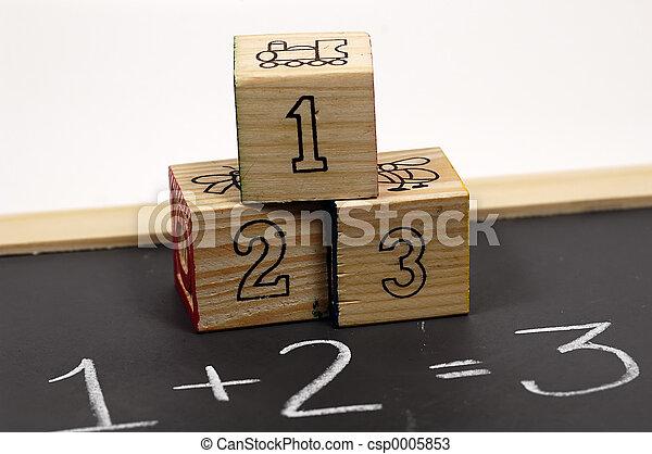 Learning Math - csp0005853