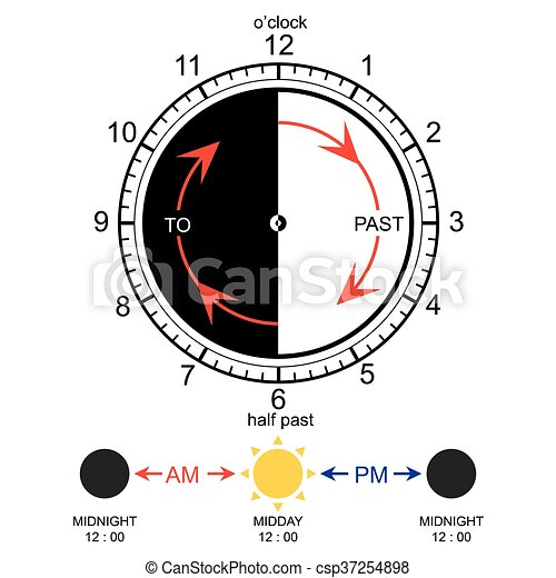Learning Time Clock Vector Image Of Early Learning Learn To Tell