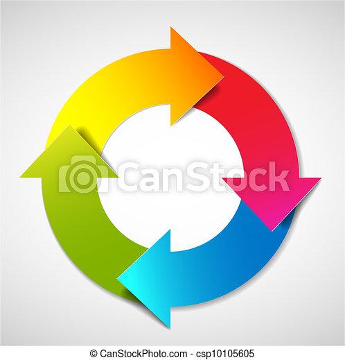 Vektor-Lebenszyklus-Diagramm - csp10105605