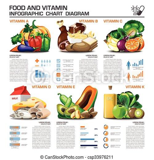 lebensmittel diagramm infographic vitamin tabelle vektor clipart suchen sie. Black Bedroom Furniture Sets. Home Design Ideas