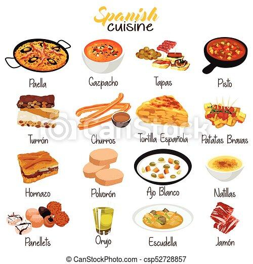 Lebensmittel, küche, abbildung, spanischer . Lebensmittel ...