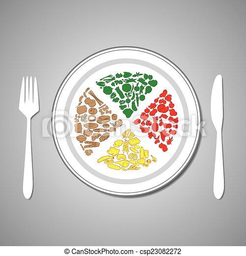 Lebensmittel, platte. Platte, essen, vektor, abbildung.