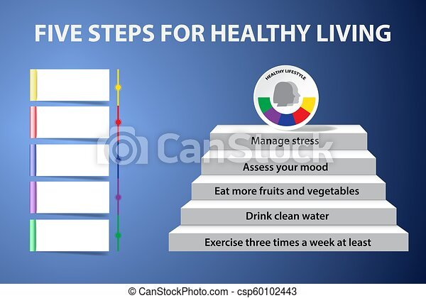Treppen, die die fünf Schritte für ein gesundes lebendes Vektorkonzept zeigen - csp60102443