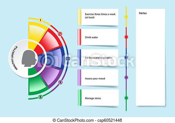 lebensunterhalt, begriff, gesunde, ausstellung, vektor, fünf, schritte, darstellung - csp60521448