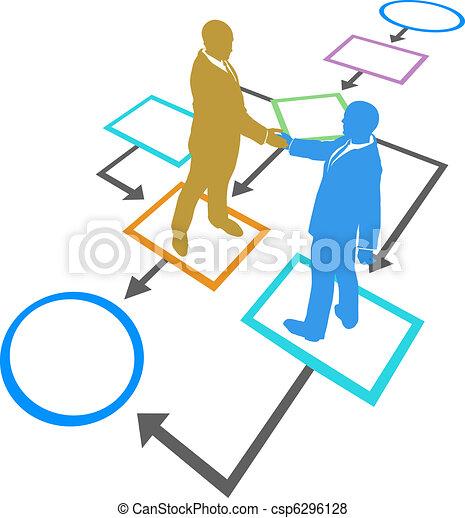 ledelse, folk branche, proces, aftalen, flowchart - csp6296128