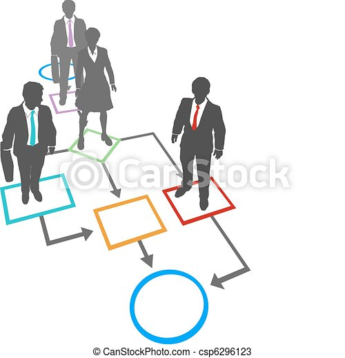 ledelse, folk branche, proces, løsninger, flowchart - csp6296123