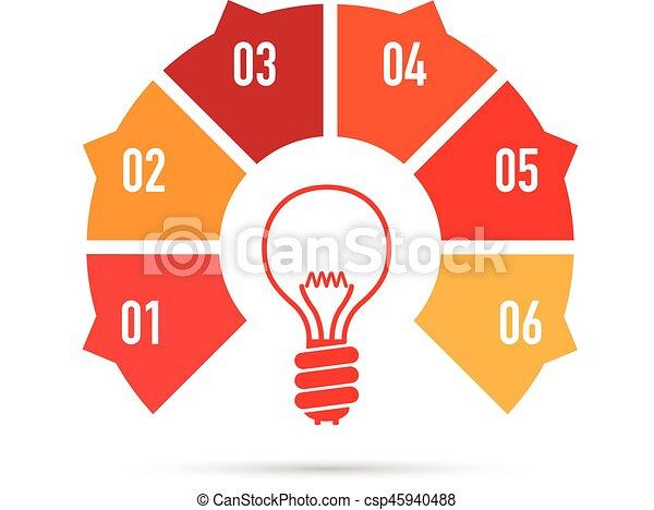 licht, idee, bol - csp45940488