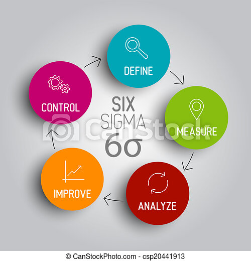 Light Six sigma diagram scheme concept - csp20441913