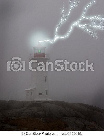 Lightning Lighthouse - csp0620253