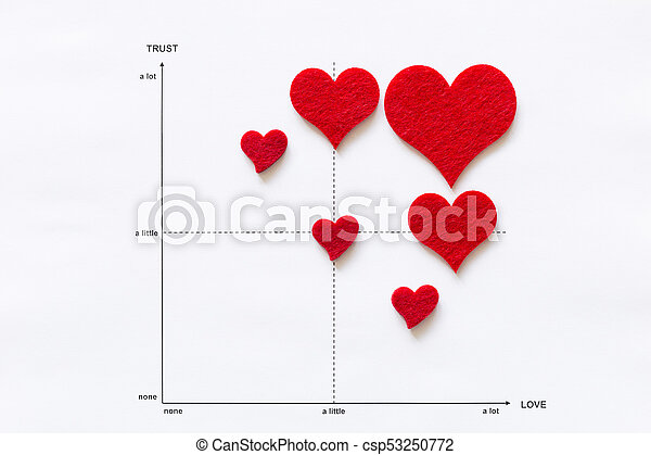 Line Graph Of Love And Affection Science Concept Of Scientific