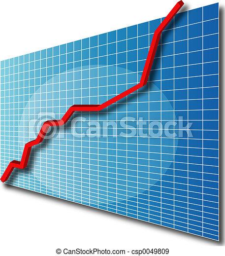 Chart 3d - csp0049809