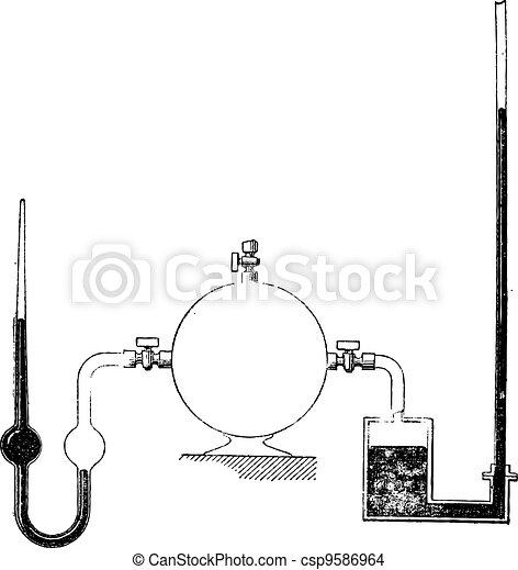 Liquid Column Manometers, vintage engraving - csp9586964
