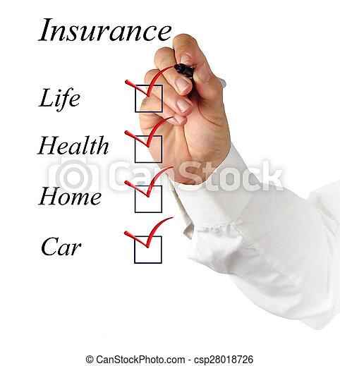 Lista de seguros - csp28018726