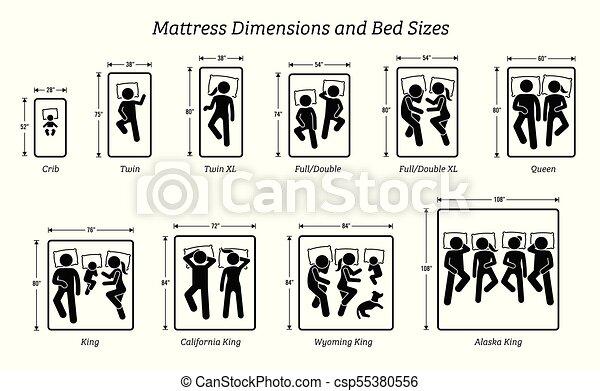 Lit dimensions sizes matelas reine roi diff rent - Dimensions matelas 2 places ...