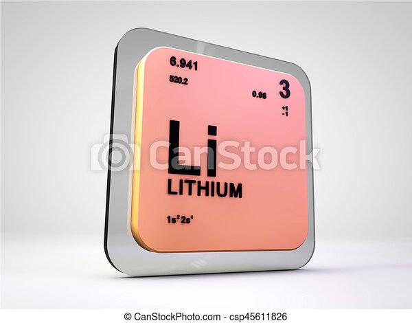 Lithium render elemento qumico tabla peridica li 3d lithium render elemento qumico tabla peridica li 3d urtaz Gallery