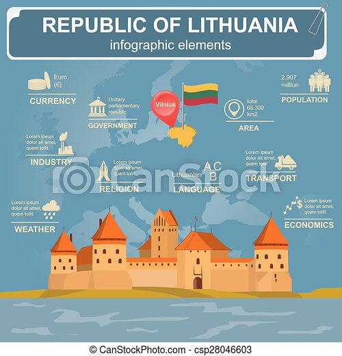 Lithuania infographic - csp28046603