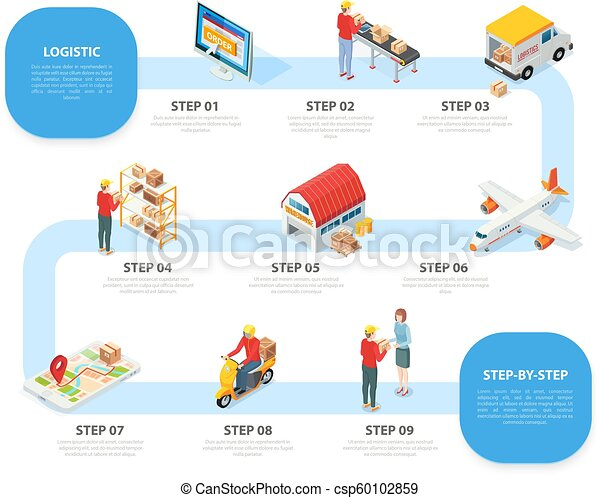 Logistics Concept Isometric Infographics
