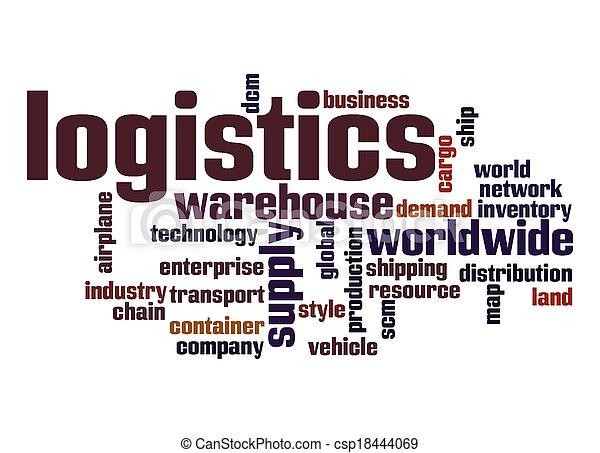 Logistics word cloud - csp18444069