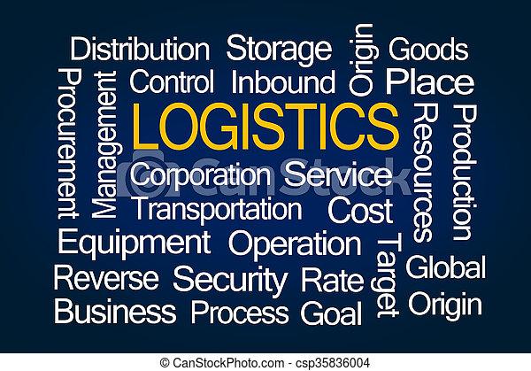 Logistics Word Cloud - csp35836004