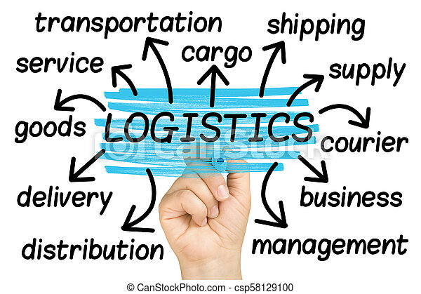 Logistics Word Cloud tag cloud isolated - csp58129100