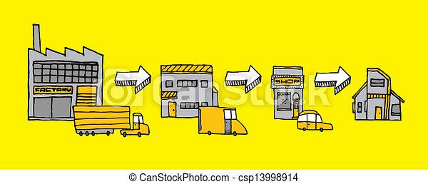 logistique, sentier, produit, distribution, / - csp13998914
