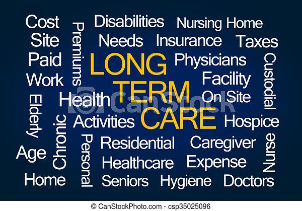 Long Term Care Word Cloud - csp35025096