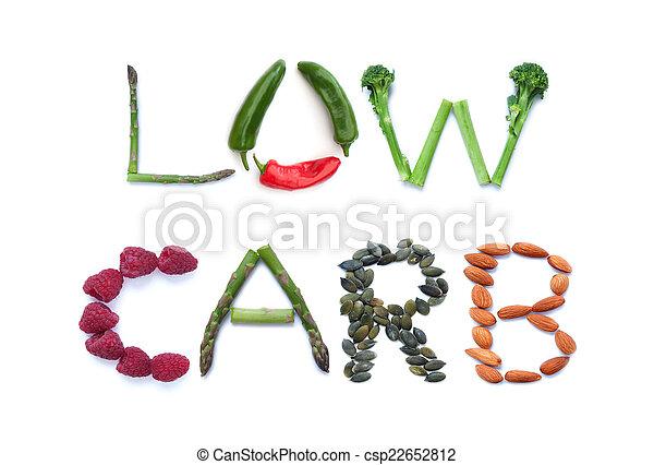 Low carb diet - csp22652812