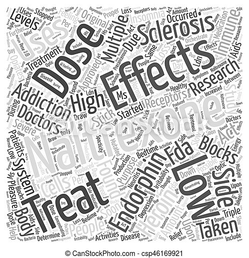 Low Dose Naltrexone and Multiple Sclerosis Word Cloud Concept - csp46169921