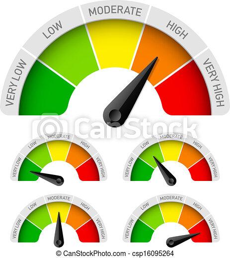 Low, moderate, high - rating meter - csp16095264